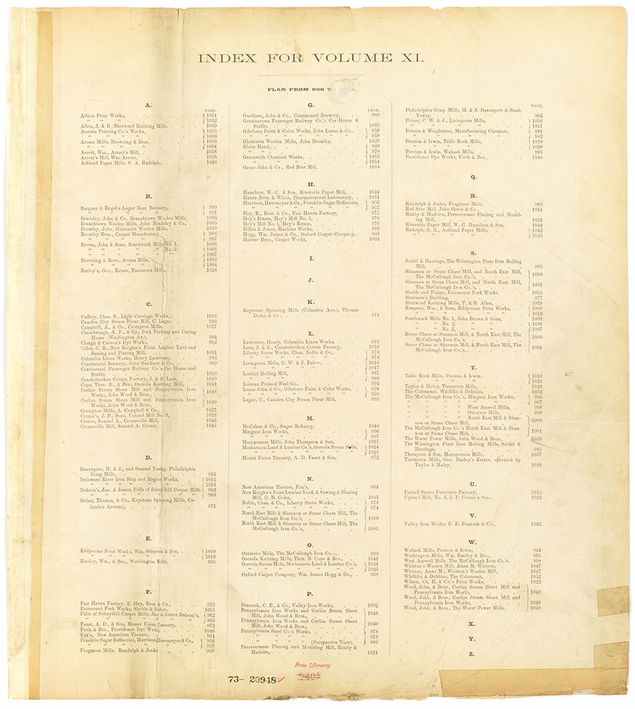 Hexamer General Surveys, Volume 11, Index Plate (956-1055) [Vol. 11]