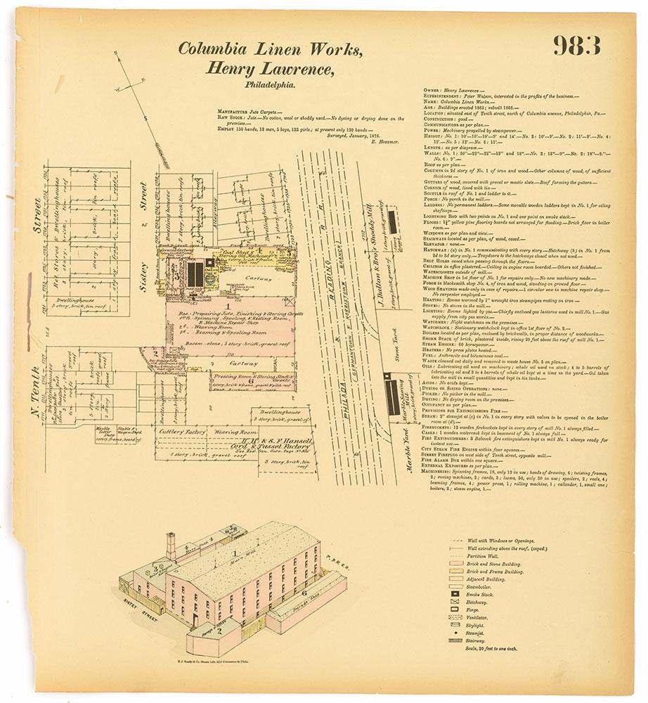 Hexamer General Surveys, Volume 11, Plate 983