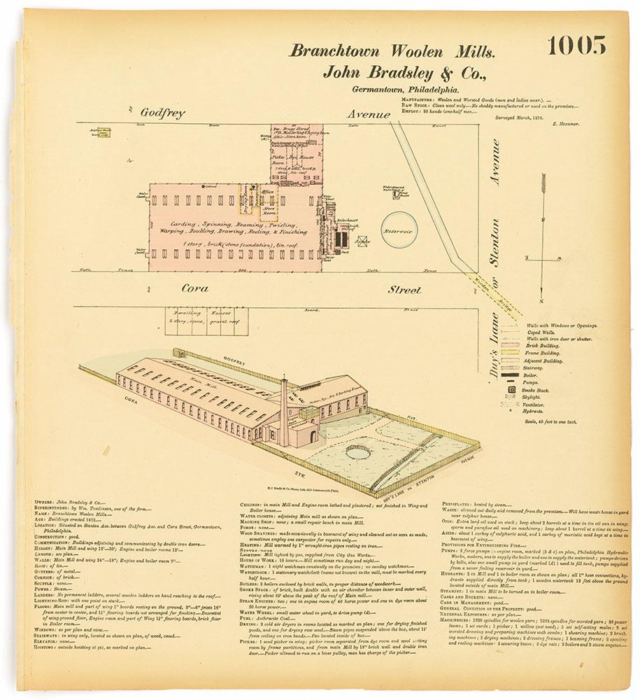 Hexamer General Surveys, Volume 11, Plate 1005