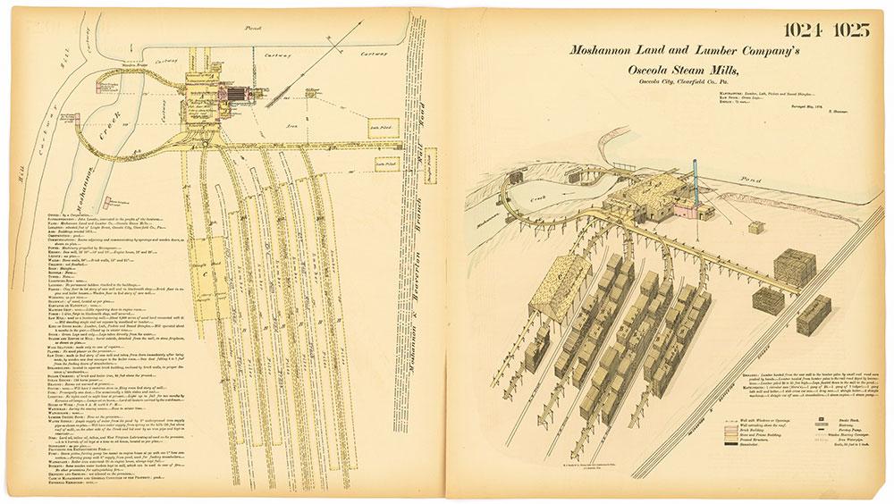 Hexamer General Surveys, Volume 11, Plates 1024-1025
