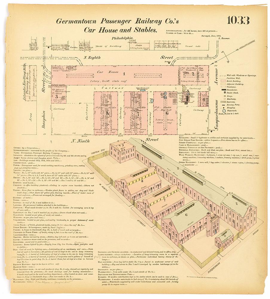 Hexamer General Surveys, Volume 11, Plate 1033