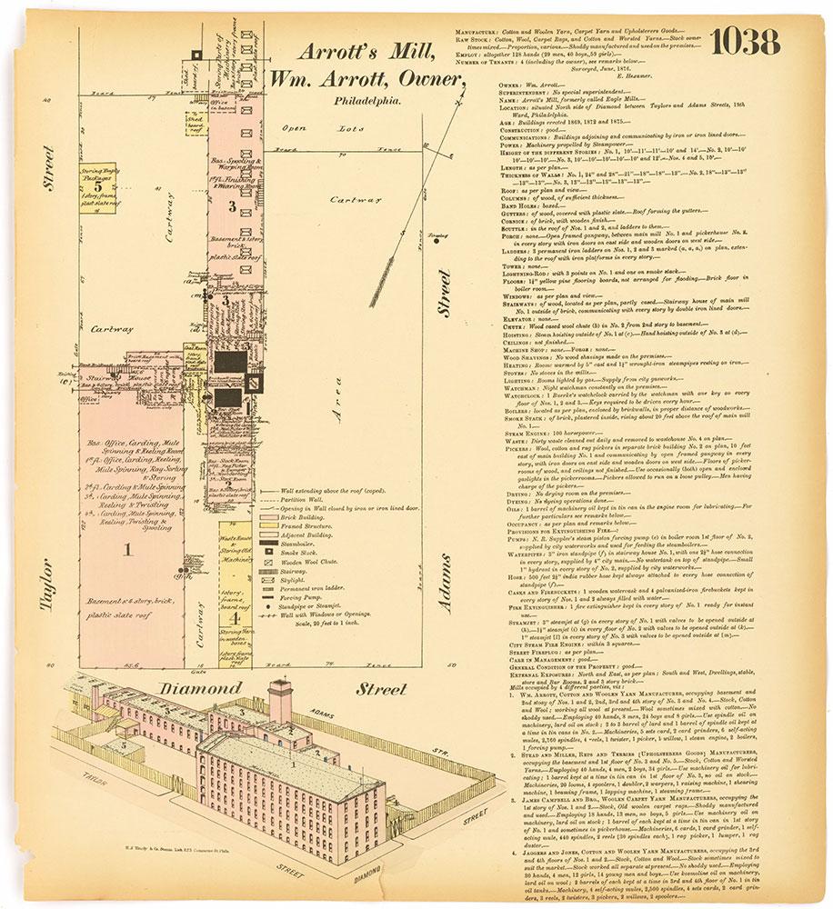 Hexamer General Surveys, Volume 11, Plate 1038