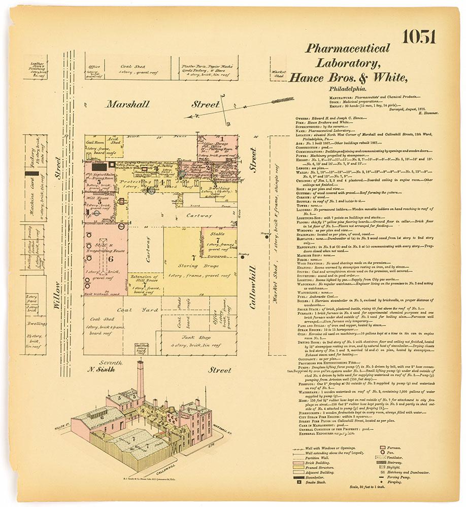 Hexamer General Surveys, Volume 11, Plate 1051