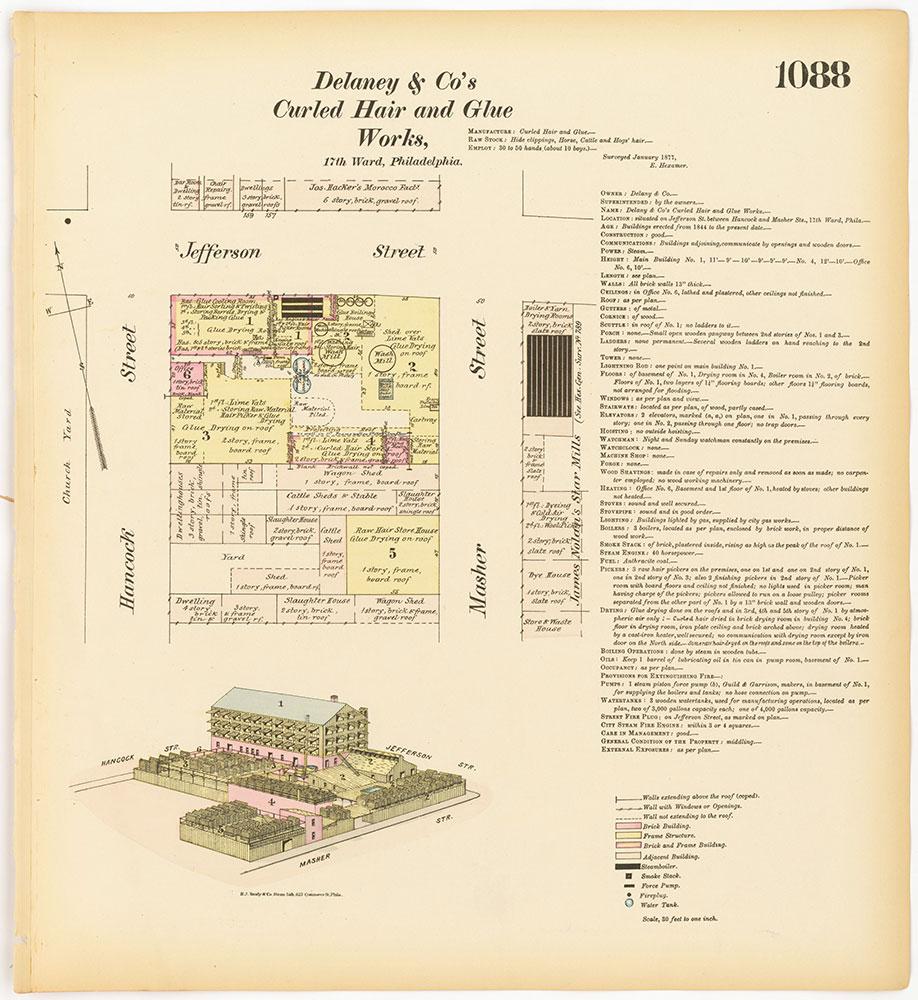 Hexamer General Surveys, Volume 12, Plate 1088