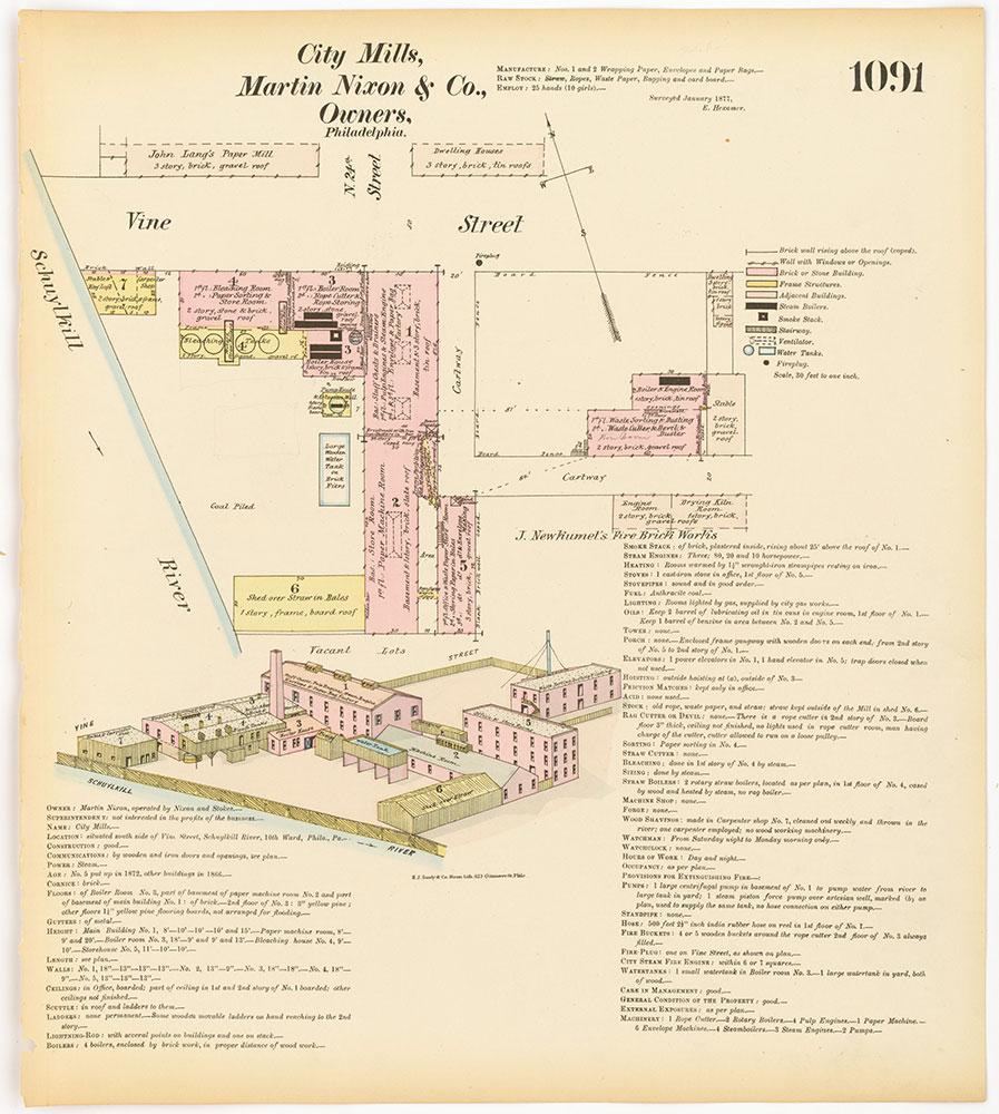 Hexamer General Surveys, Volume 12, Plate 1091