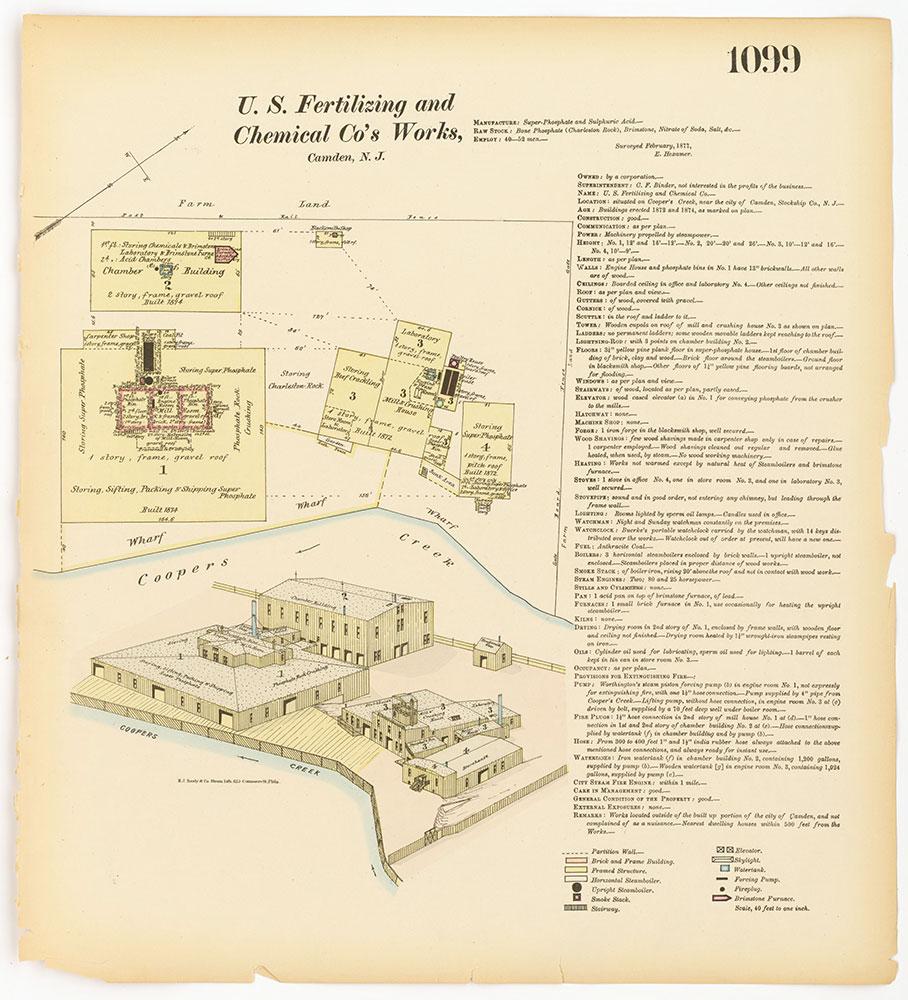 Hexamer General Surveys, Volume 12, Plate 1099
