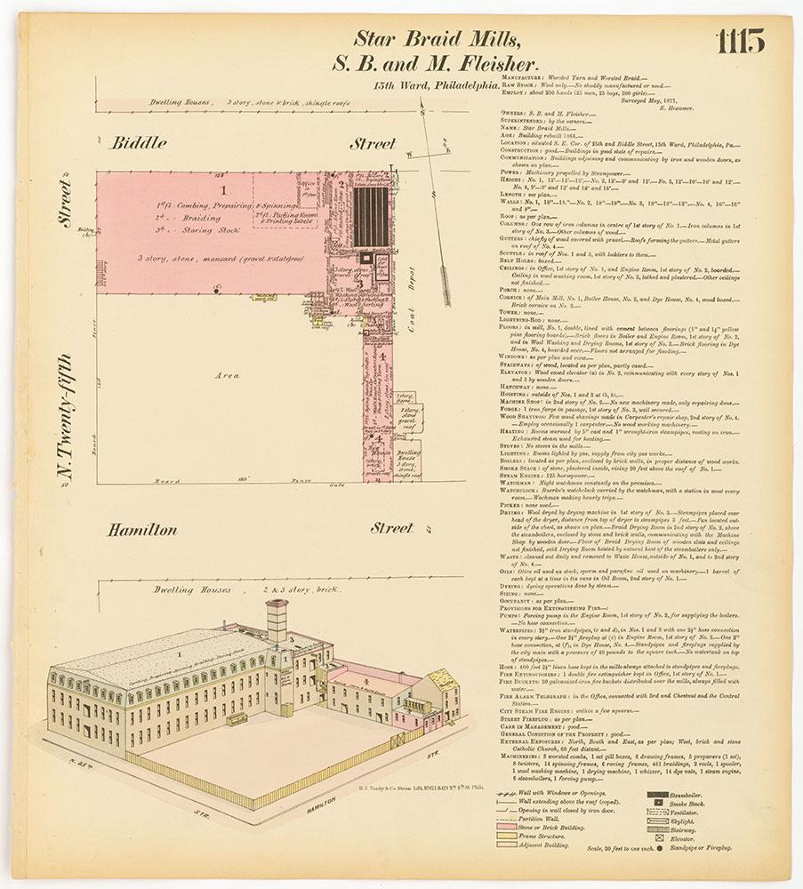 Hexamer General Surveys, Volume 12, Plate 1115