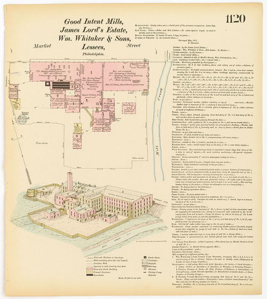 Hexamer General Surveys, Volume 12, Plate 1120