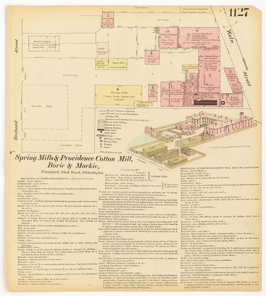 Hexamer General Surveys, Volume 12, Plate 1127