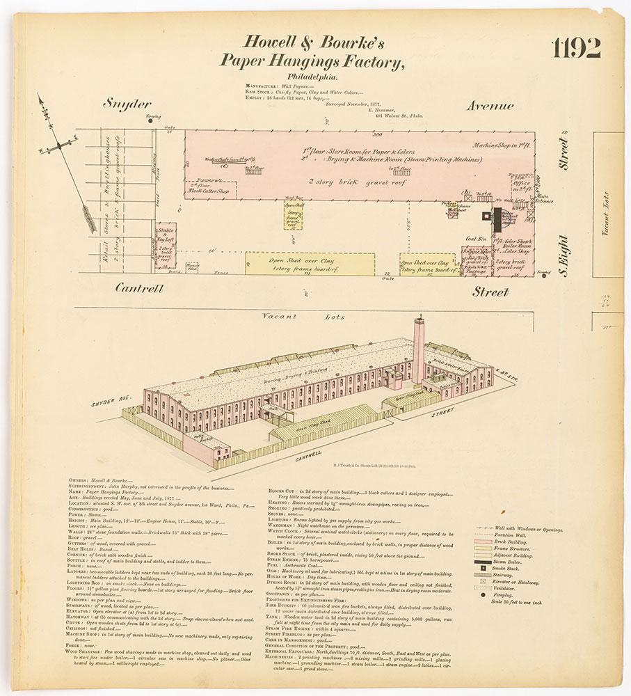 Hexamer General Surveys, Volume 13, Plate 1192