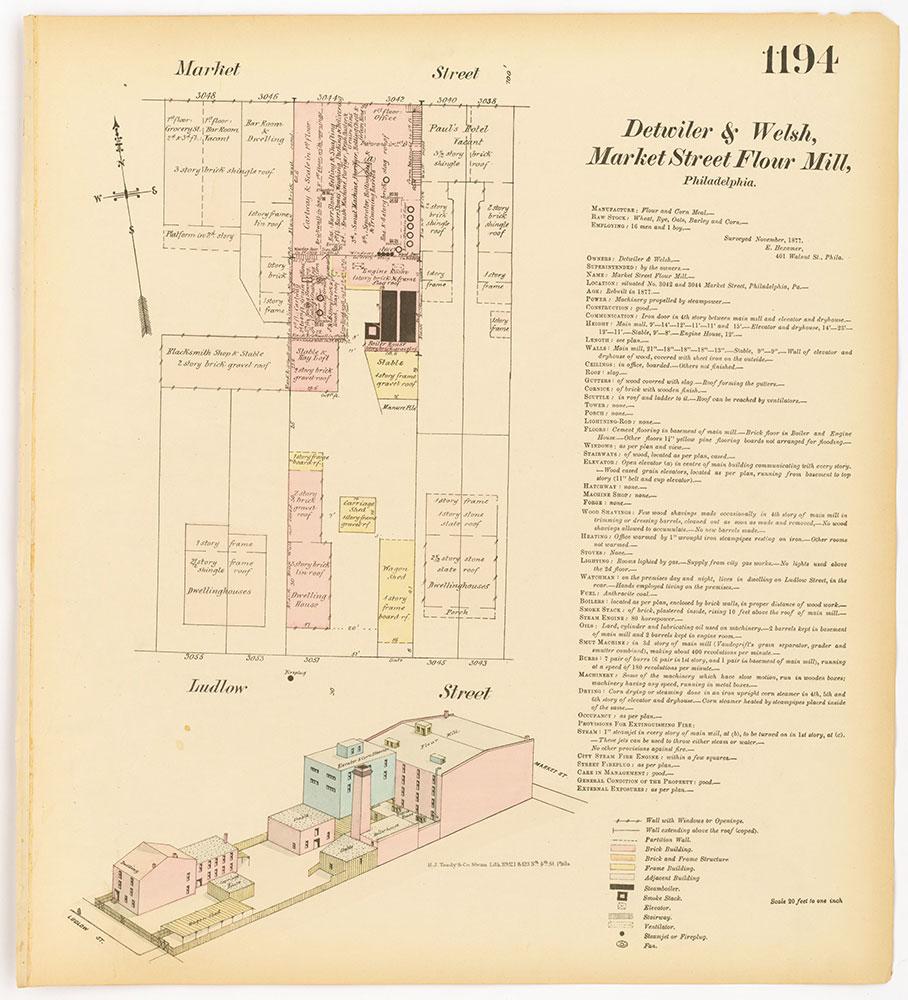 Hexamer General Surveys, Volume 13, Plate 1194