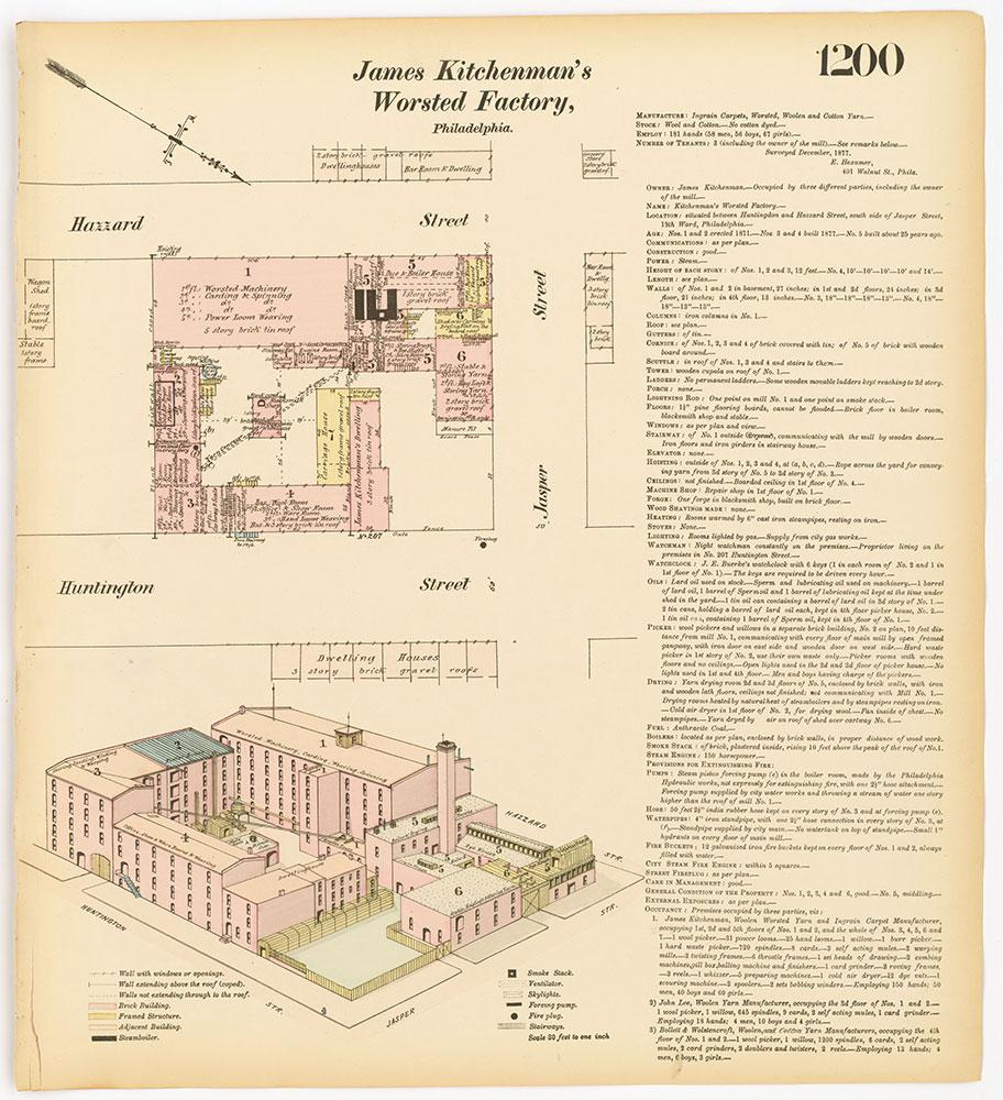 Hexamer General Surveys, Volume 13, Plate 1200