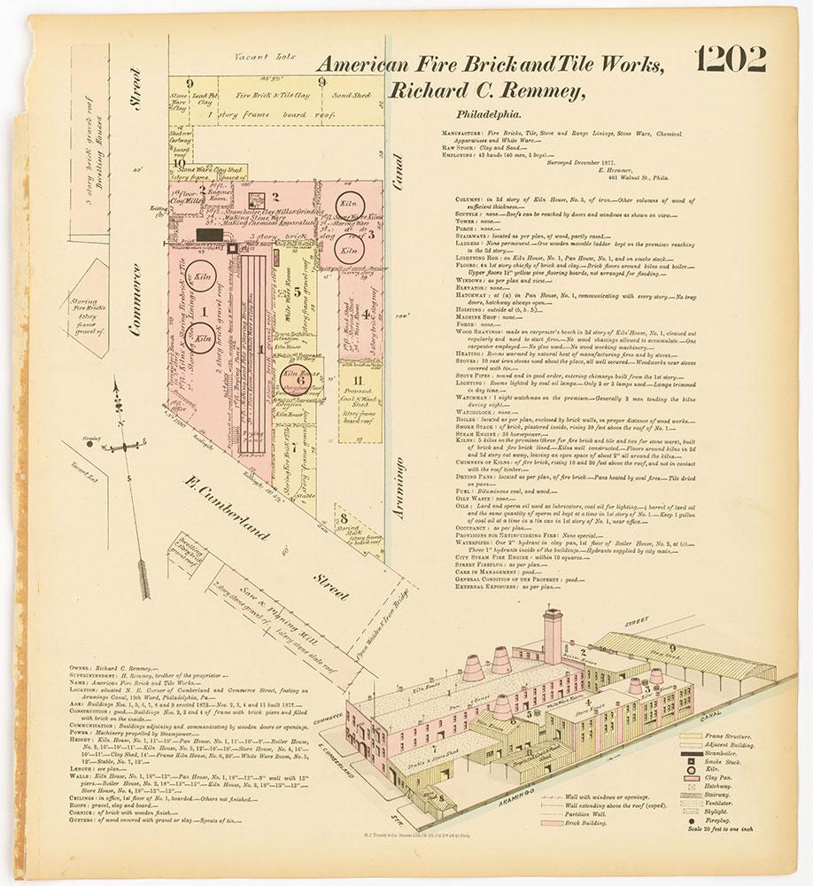 Hexamer General Surveys, Volume 13, Plate 1202