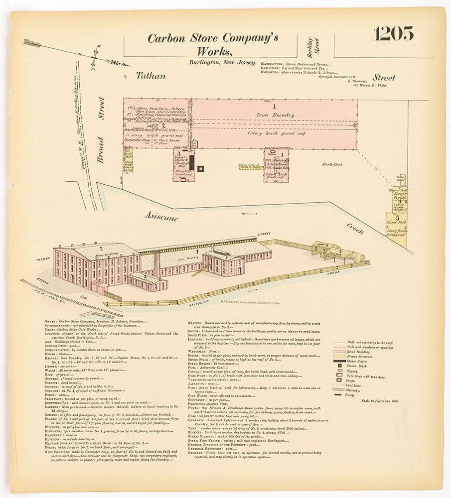 Hexamer General Surveys, Volume 13, Plate 1205