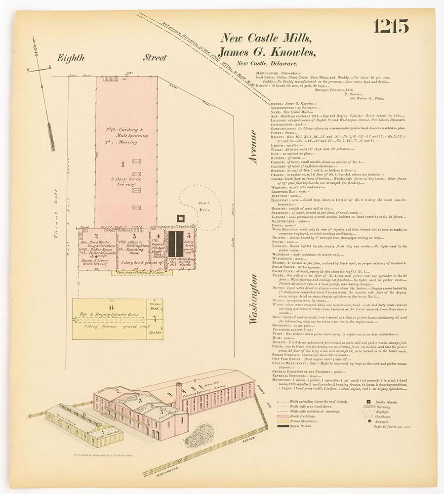 Hexamer General Surveys, Volume 13, Plate 1215