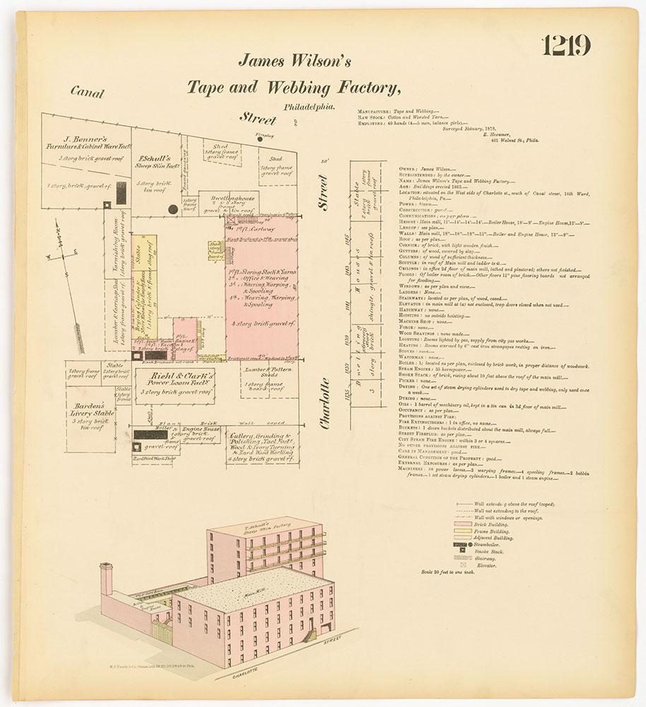 Hexamer General Surveys, Volume 13, Plate 1219