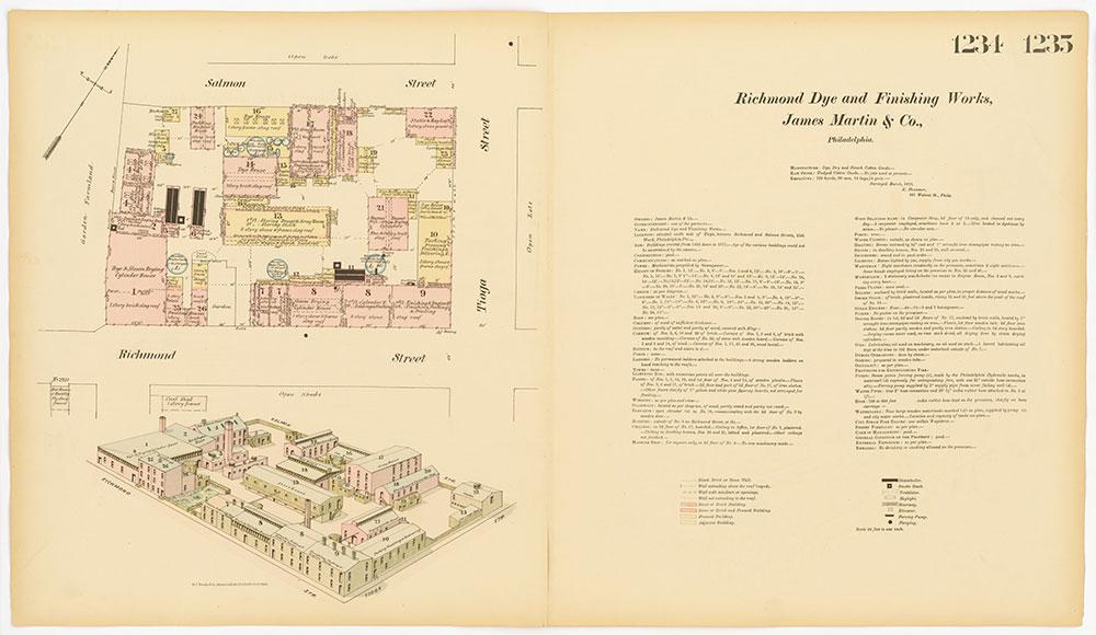 Hexamer General Surveys, Volume 13, Plates 1234-1235