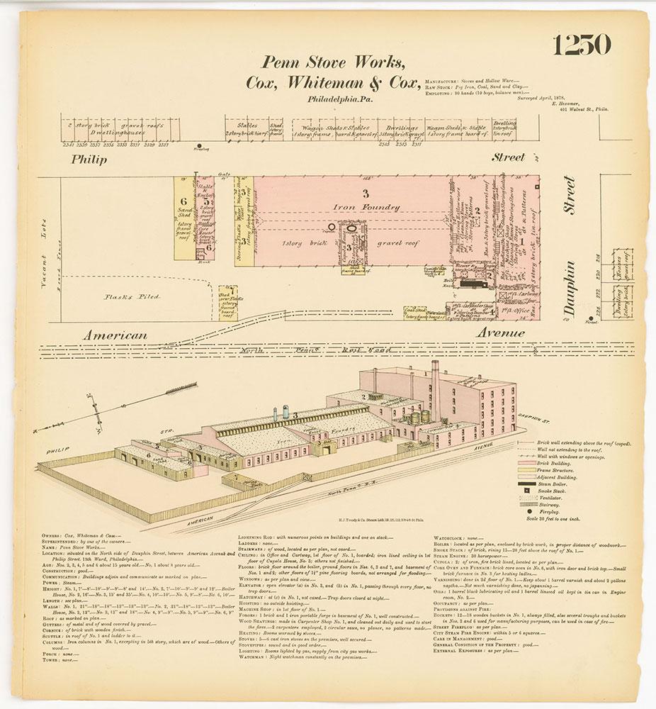 Hexamer General Surveys, Volume 13, Plate 1250