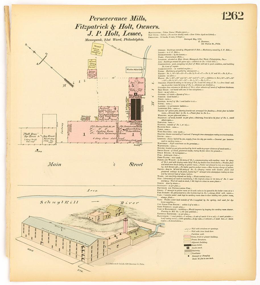 Hexamer General Surveys, Volume 14, Plate 1262