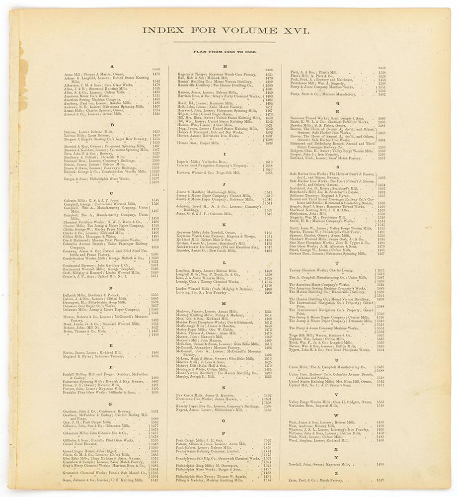 Hexamer General Surveys, Volume 16, Index Plate (1456-1555) [Vol. 16]