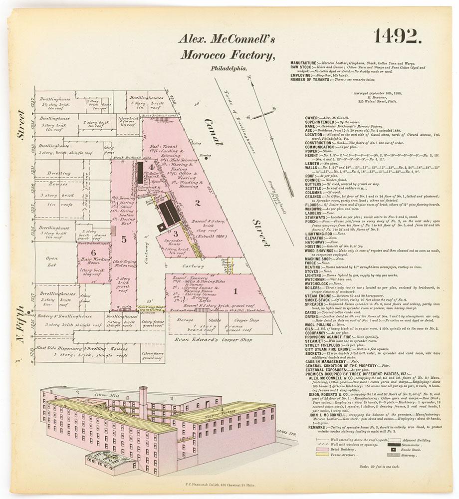 Hexamer General Surveys, Volume 16, Plate 1492