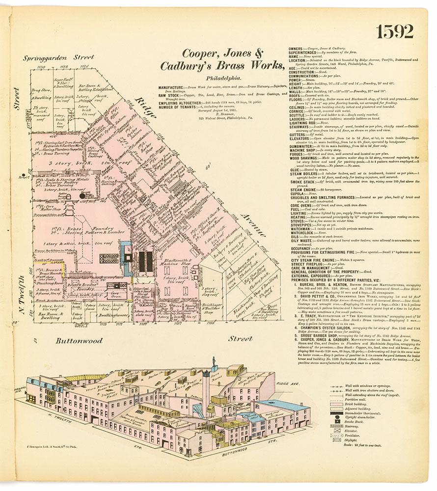 Hexamer General Surveys, Volume 17, Plate 1592