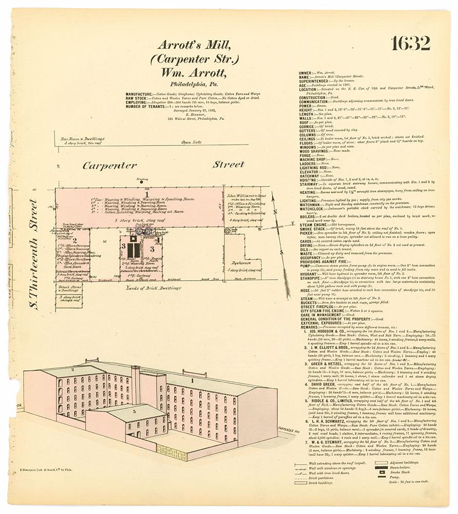 Hexamer General Surveys, Volume 17, Plate 1632