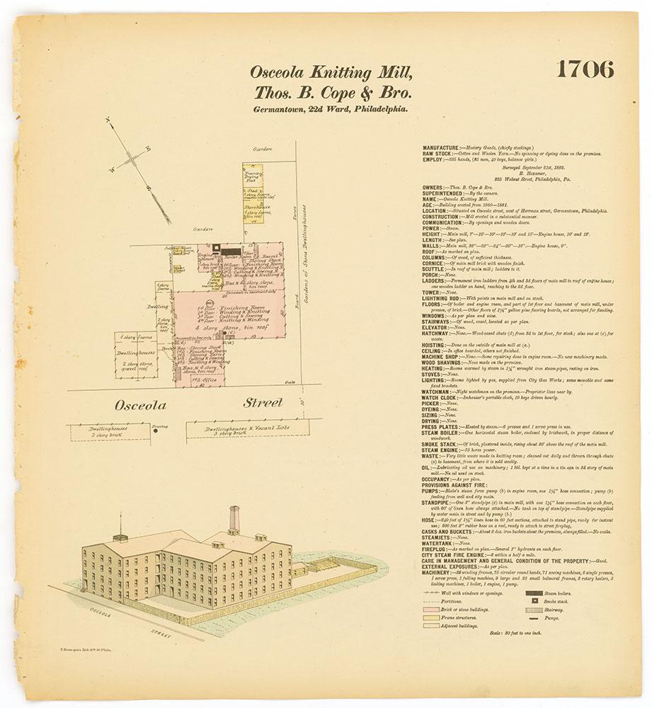 Hexamer General Surveys, Volume 18, Plate 1706