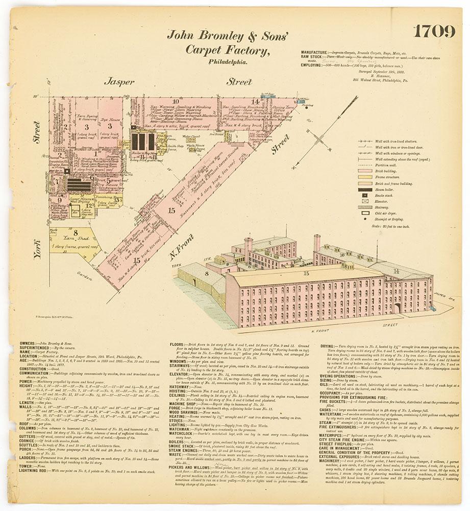 Hexamer General Surveys, Volume 18, Plate 1709