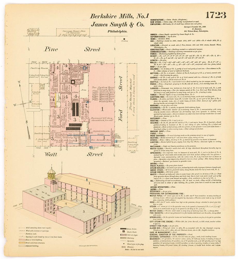 Hexamer General Surveys, Volume 18, Plate 1723