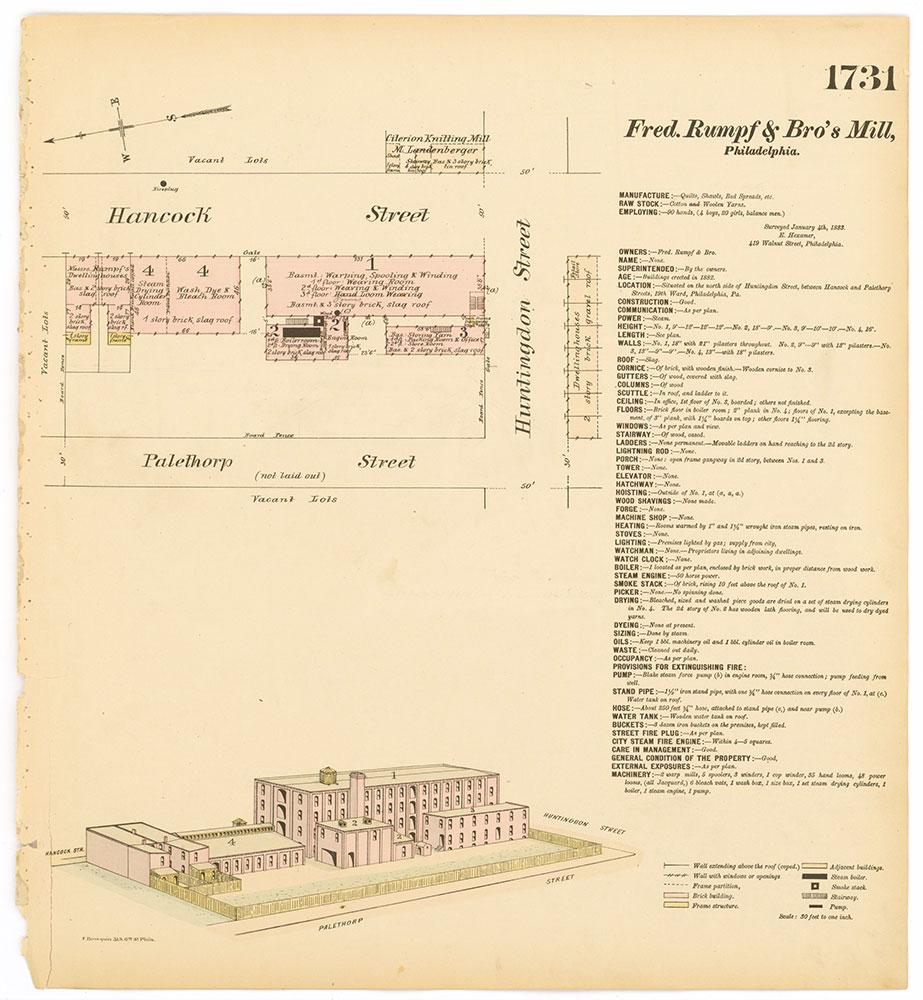 Hexamer General Surveys, Volume 18, Plate 1731