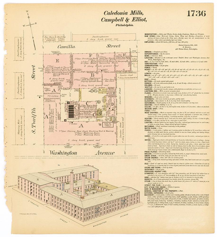 Hexamer General Surveys, Volume 18, Plate 1736