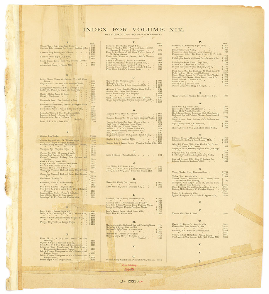 Hexamer General Surveys, Volume 19, Index Plate (1756-1854) [Vol. 19]