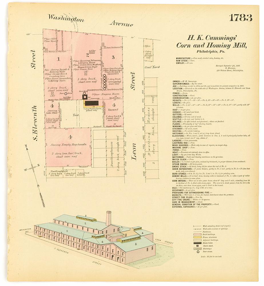 Hexamer General Surveys, Volume 19, Plate 1783