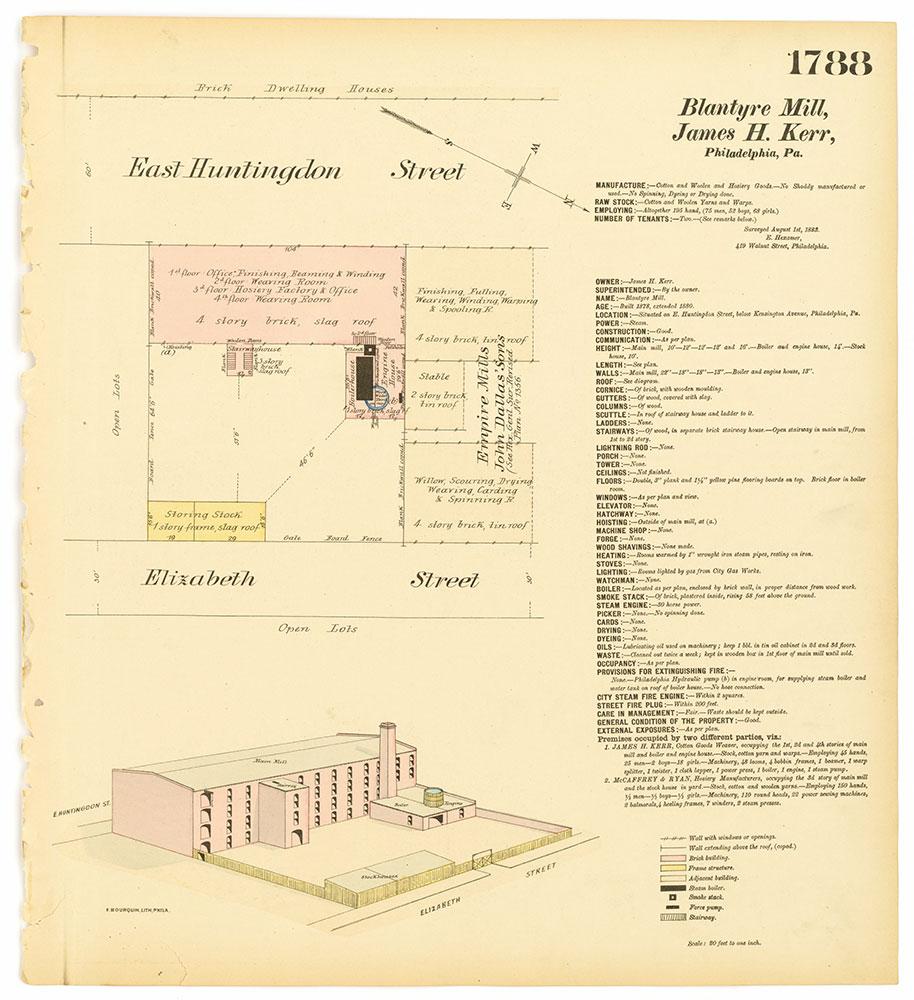 Hexamer General Surveys, Volume 19, Plate 1788