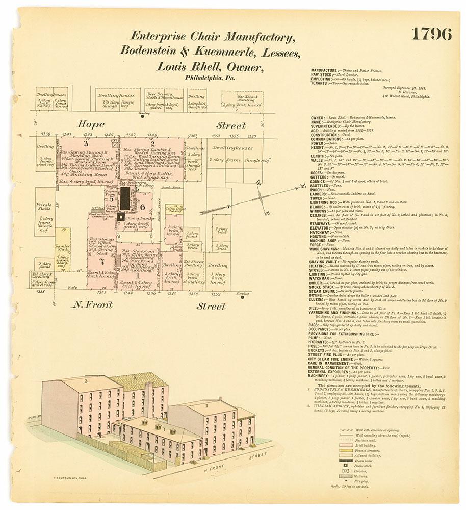 Hexamer General Surveys, Volume 19, Plate 1796