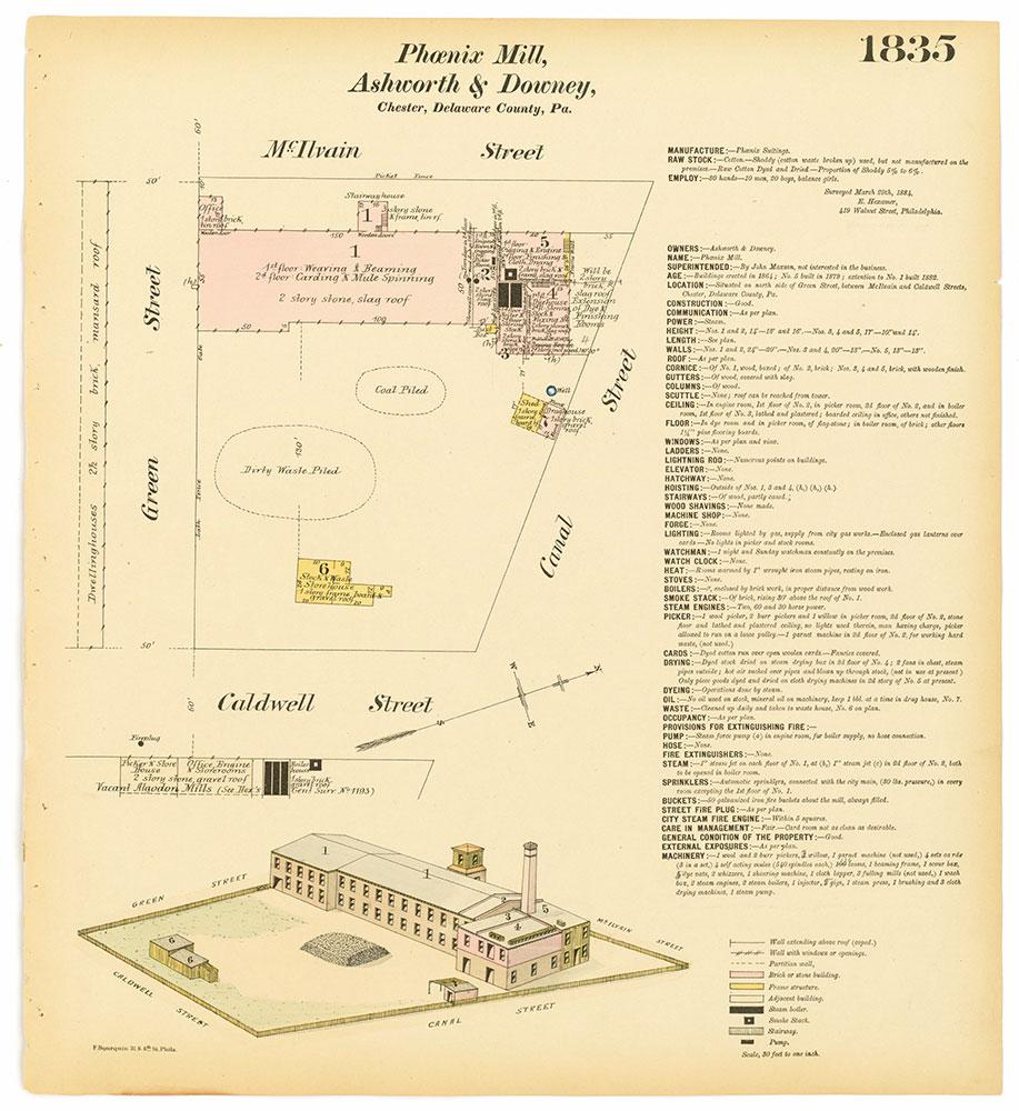 Hexamer General Surveys, Volume 19, Plate 1835
