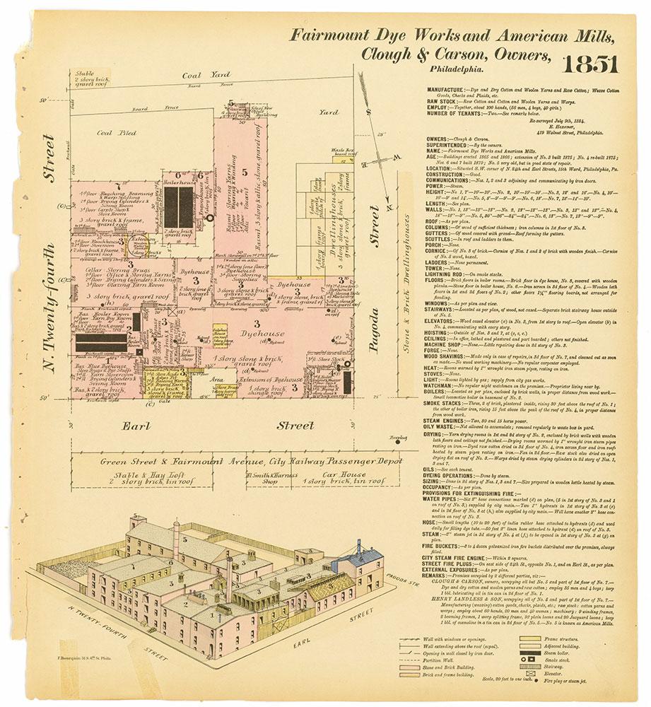 Hexamer General Surveys, Volume 19, Plate 1851