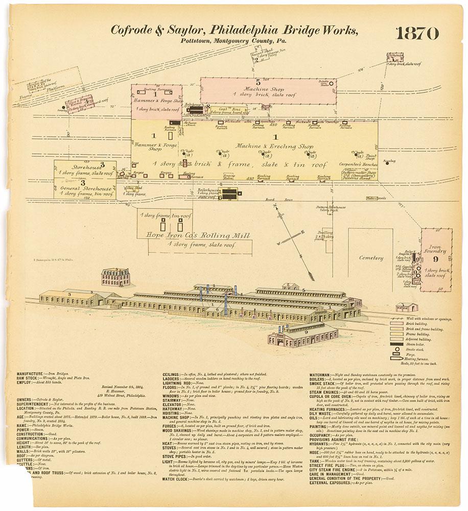 Hexamer General Surveys, Volume 20, Plate 1870