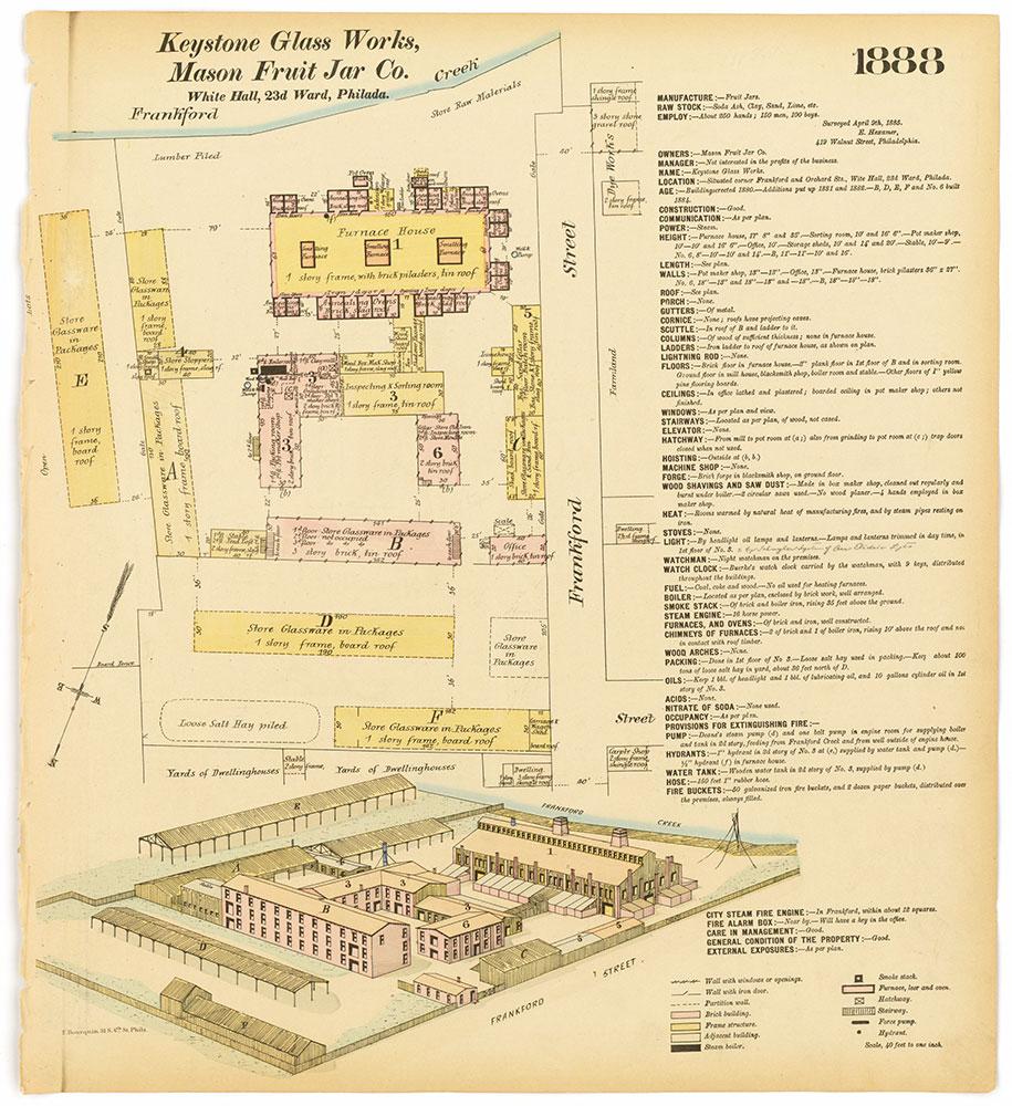 Hexamer General Surveys, Volume 20, Plate 1888
