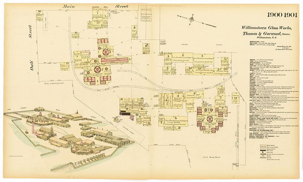 Hexamer General Surveys, Volume 20, Plates 1900-1901