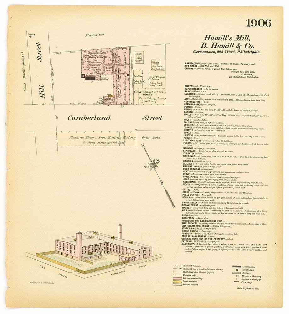 Hexamer General Surveys, Volume 20, Plate 1906
