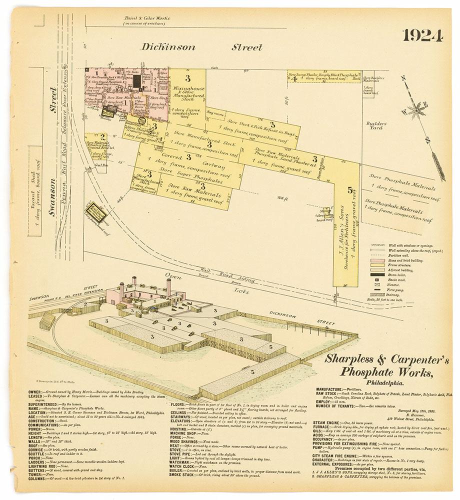 Hexamer General Surveys, Volume 20, Plate 1924