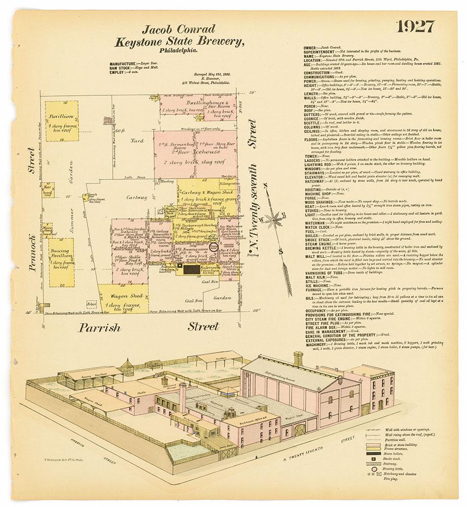 Hexamer General Surveys, Volume 20, Plate 1927