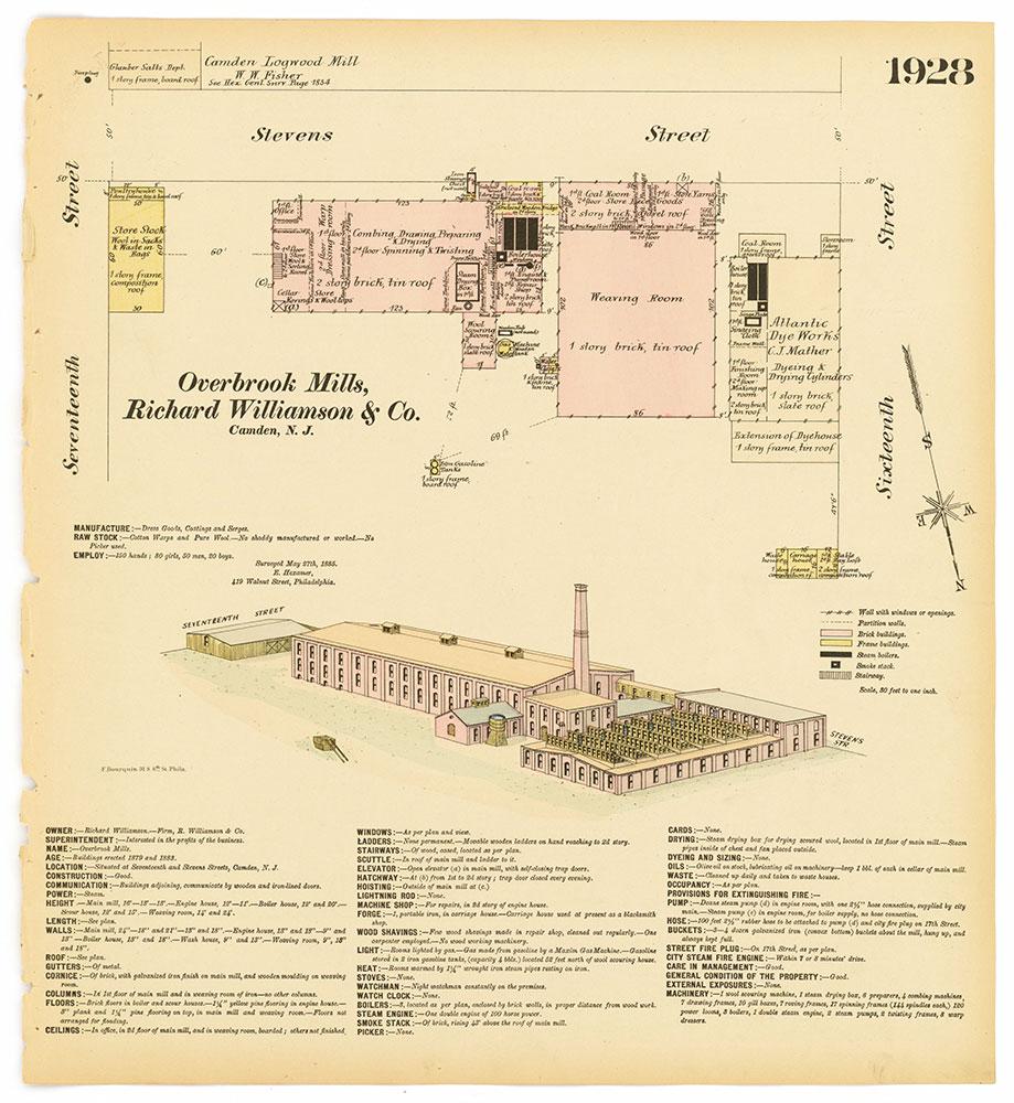 Hexamer General Surveys, Volume 20, Plate 1928