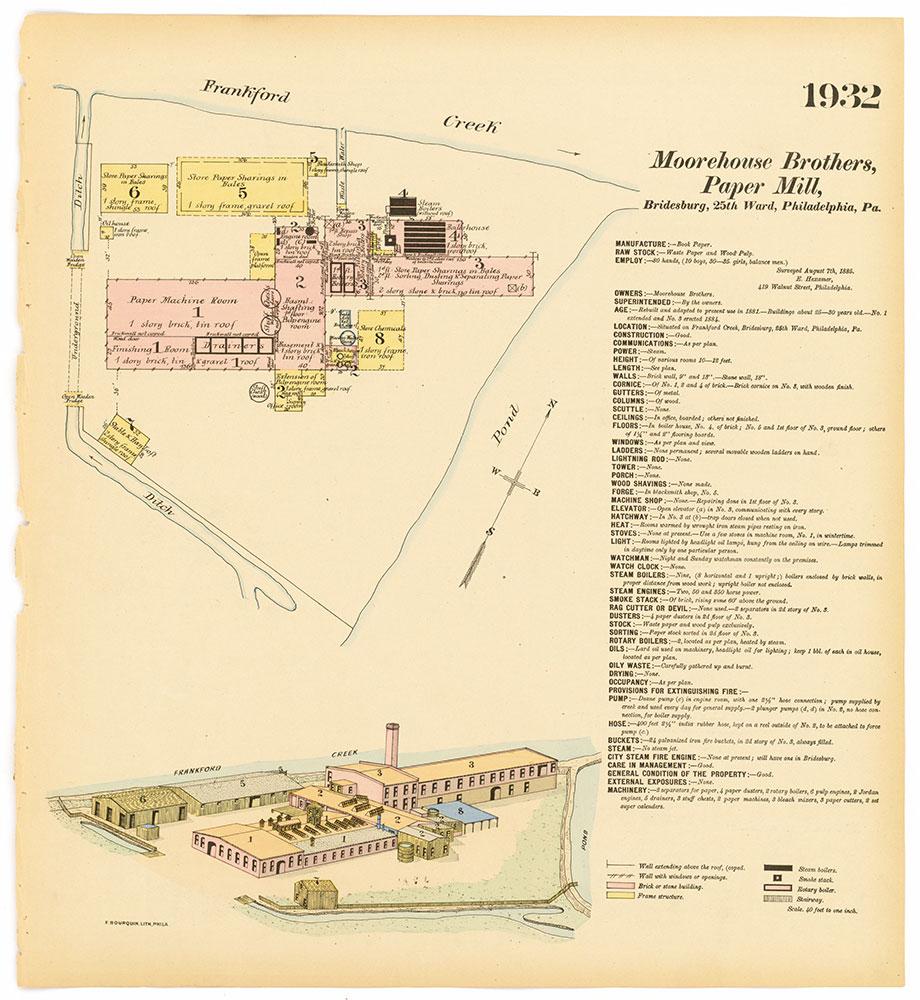 Hexamer General Surveys, Volume 20, Plate 1932