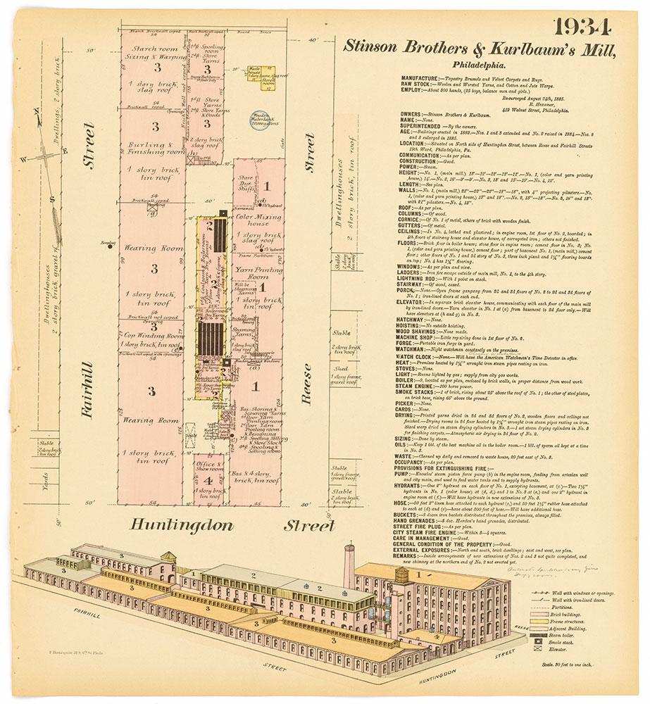 Hexamer General Surveys, Volume 20, Plate 1934