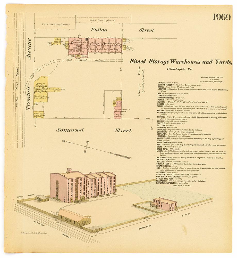 Hexamer General Surveys, Volume 21, Plate 1969