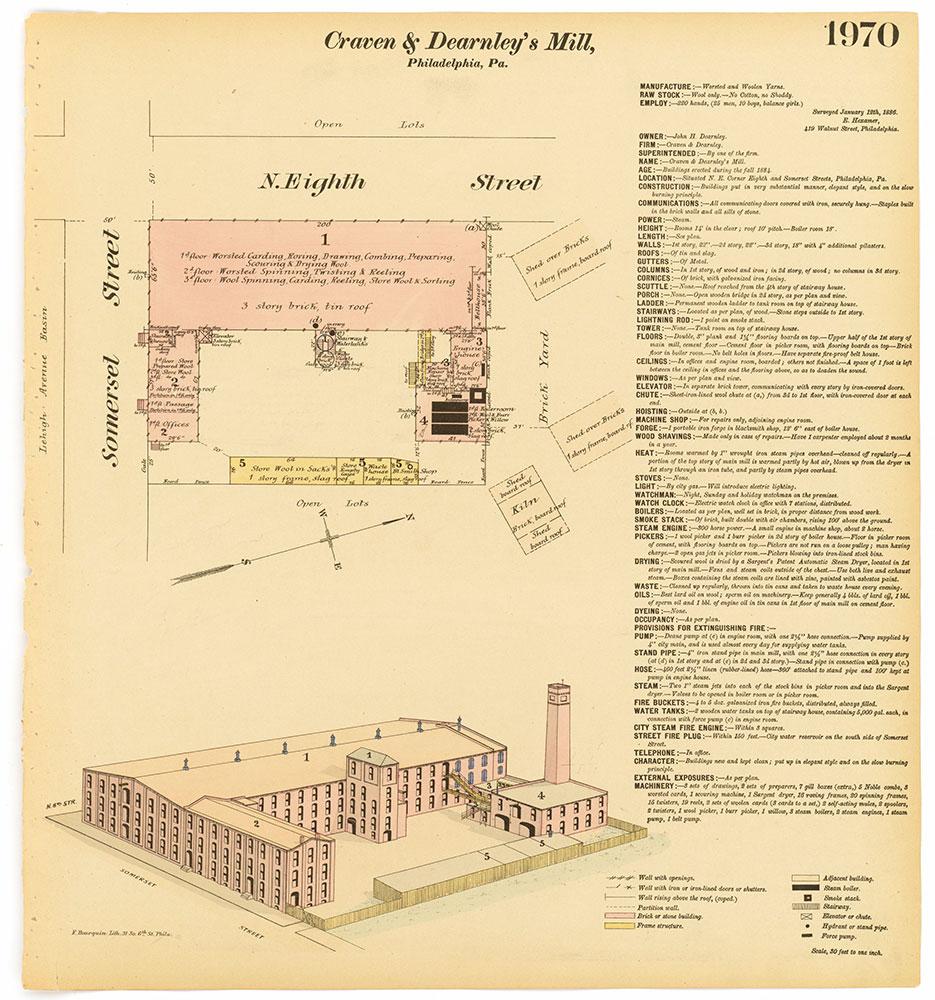 Hexamer General Surveys, Volume 21, Plate 1970