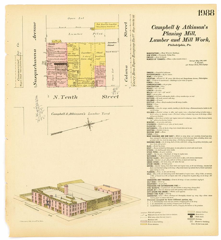 Hexamer General Surveys, Volume 21, Plate 1988